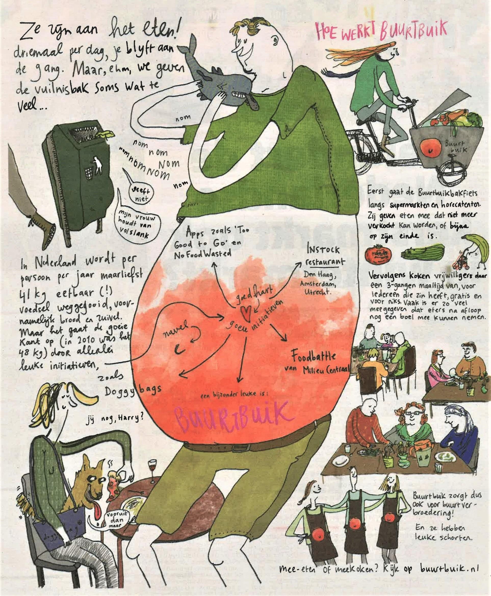Illustratie BuurtBuik Micky Dirk Zwager